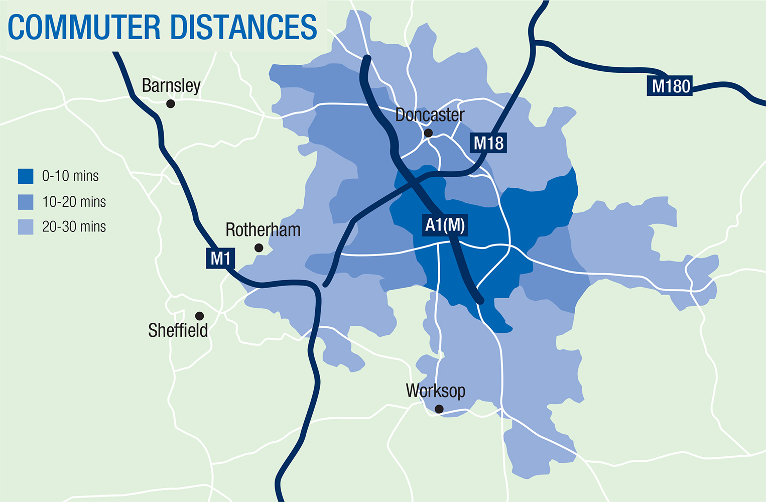 Commuter Distances